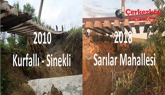 2010'da tren kazası 'Teğet' geçmişti