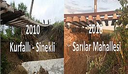 2010'da tren kazası 'Teğet'...