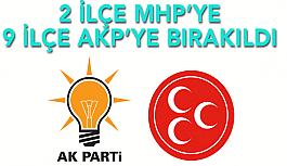 Tekirdağ'da 9 ilçe AKP'nin, 2...